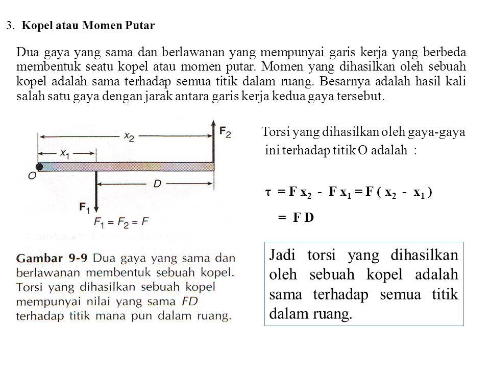 3. Kopel atau Momen Putar Dua gaya yang sama dan berlawanan yang mempunyai garis kerja yang berbeda membentuk seatu kopel atau momen putar. Momen yang