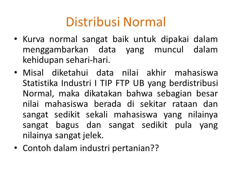 Distribusi Normal Kurva normal sangat baik untuk dipakai dalam menggambarkan data yang muncul dalam kehidupan sehari-hari. Misal diketahui data nilai