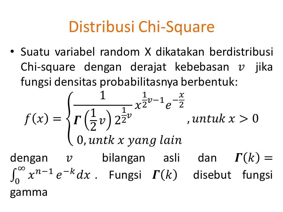 Distribusi Chi-Square