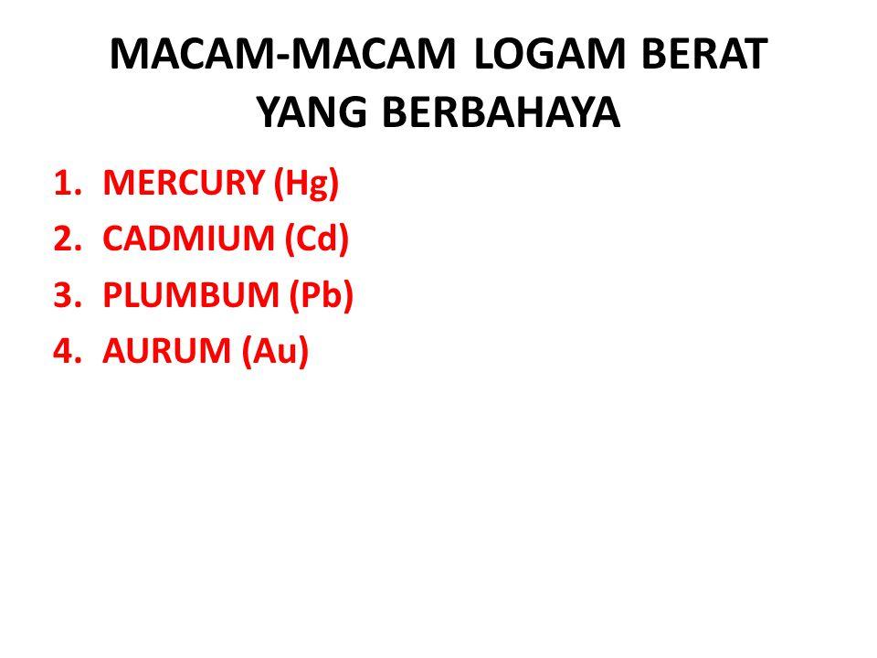 MACAM-MACAM LOGAM BERAT YANG BERBAHAYA 1.MERCURY (Hg) 2.CADMIUM (Cd) 3.PLUMBUM (Pb) 4.AURUM (Au)