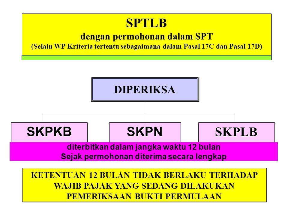 SPTLB dengan permohonan dalam SPT (Selain WP Kriteria tertentu sebagaimana dalam Pasal 17C dan Pasal 17D) DIPERIKSA SKPLBSKPKBSKPN diterbitkan dalam j