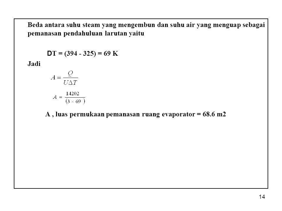 14 Beda antara suhu steam yang mengembun dan suhu air yang menguap sebagai pemanasan pendahuluan larutan yaitu D T = (394 - 325) = 69 K Jadi A, luas permukaan pemanasan ruang evaporator = 68.6 m2