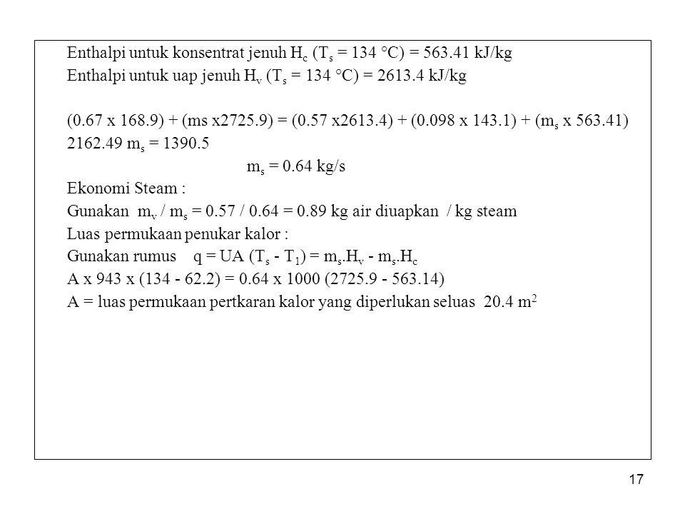 17 Enthalpi untuk konsentrat jenuh H c (T s = 134 °C) = 563.41 kJ/kg Enthalpi untuk uap jenuh H v (T s = 134 °C) = 2613.4 kJ/kg (0.67 x 168.9) + (ms x2725.9) = (0.57 x2613.4) + (0.098 x 143.1) + (m s x 563.41) 2162.49 m s = 1390.5 m s = 0.64 kg/s Ekonomi Steam : Gunakan m v / m s = 0.57 / 0.64 = 0.89 kg air diuapkan / kg steam Luas permukaan penukar kalor : Gunakan rumus q = UA (T s - T 1 ) = m s.H v - m s.H c A x 943 x (134 - 62.2) = 0.64 x 1000 (2725.9 - 563.14) A = luas permukaan pertkaran kalor yang diperlukan seluas 20.4 m 2