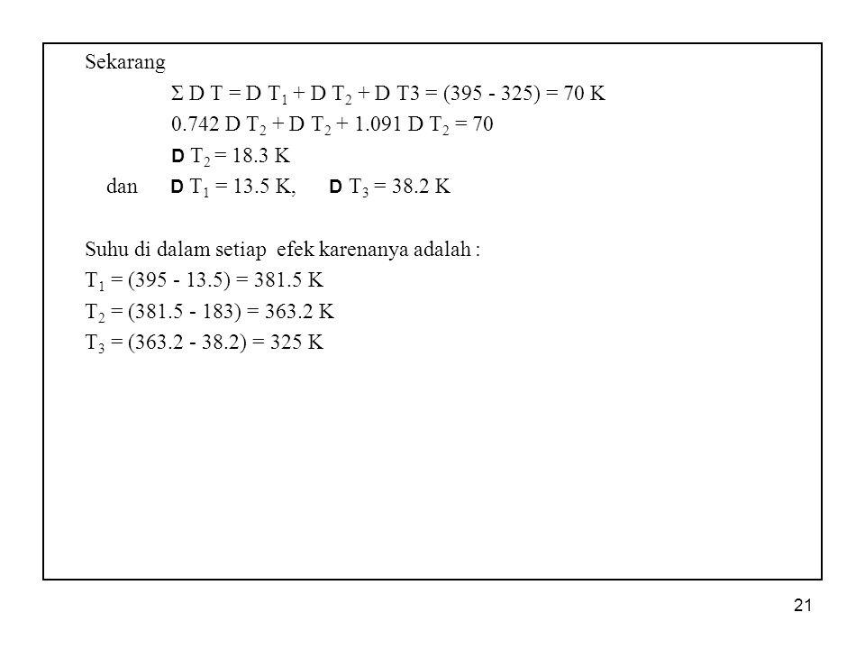 21 Sekarang Σ D T = D T 1 + D T 2 + D T3 = (395 - 325) = 70 K 0.742 D T 2 + D T 2 + 1.091 D T 2 = 70 D T 2 = 18.3 K dan D T 1 = 13.5 K, D T 3 = 38.2 K Suhu di dalam setiap efek karenanya adalah : T 1 = (395 - 13.5) = 381.5 K T 2 = (381.5 - 183) = 363.2 K T 3 = (363.2 - 38.2) = 325 K