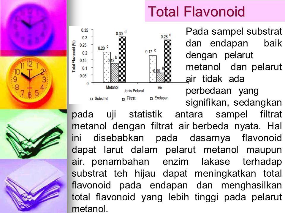 Total Flavonoid Pada sampel substrat dan endapan baik dengan pelarut metanol dan pelarut air tidak ada perbedaan yang signifikan, sedangkan pada uji s