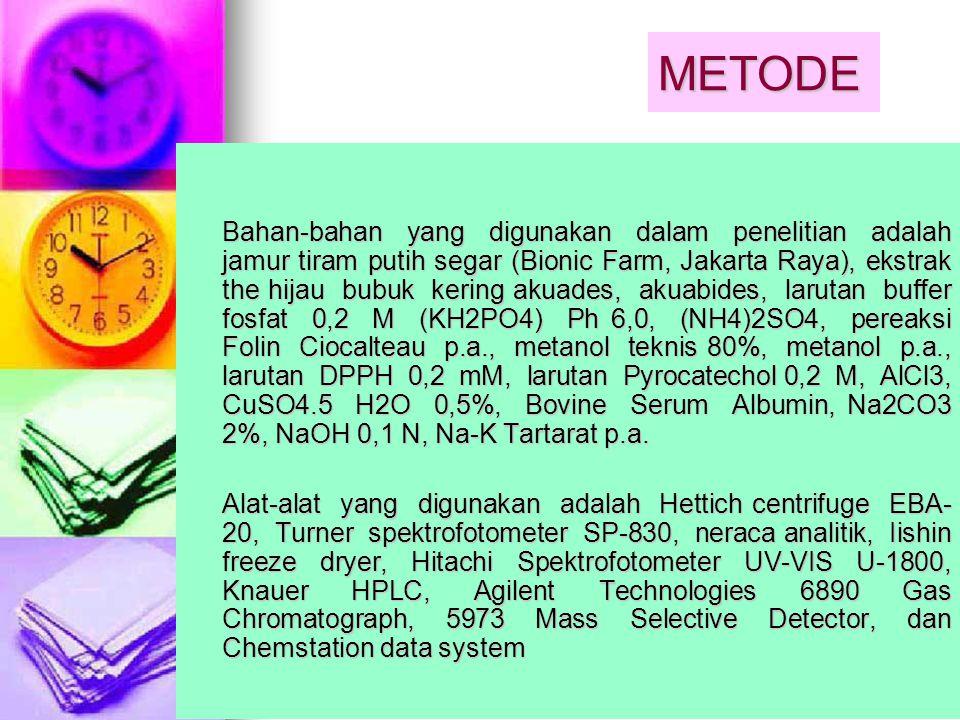 METODE Bahan-bahan yang digunakan dalam penelitian adalah jamur tiram putih segar (Bionic Farm, Jakarta Raya), ekstrak the hijau bubuk kering akuades,