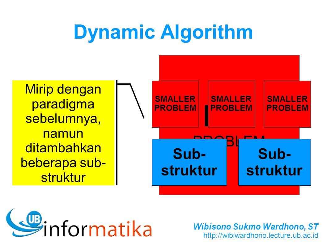 Wibisono Sukmo Wardhono, ST http://wibiwardhono.lecture.ub.ac.id BIG PROBLEM SMALLER PROBLEM SMALLER PROBLEM SMALLER PROBLEM Sub- struktur Sub- strukt