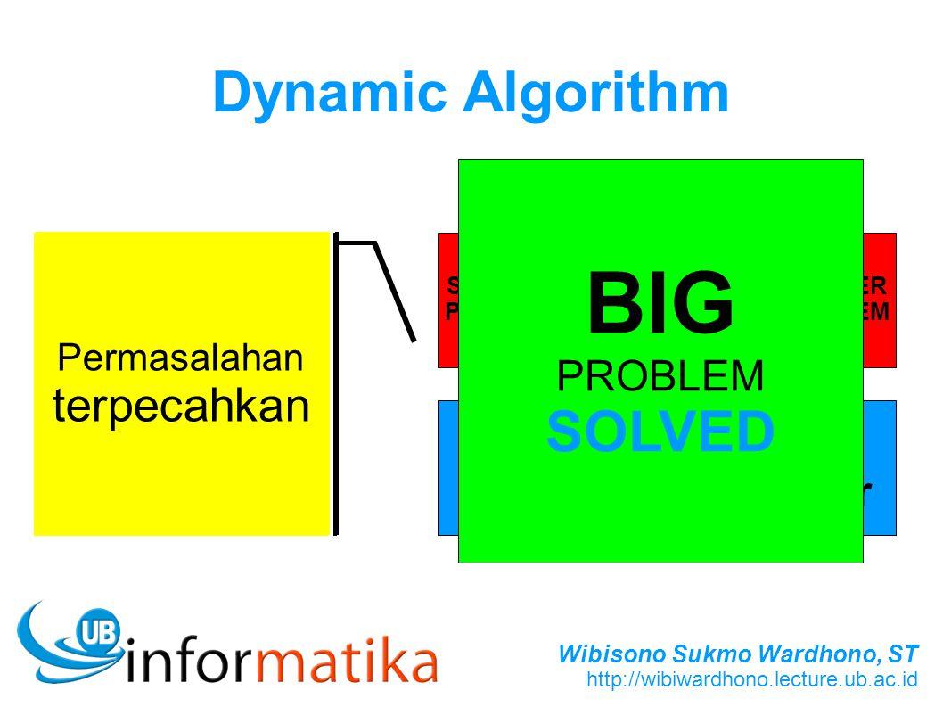 Wibisono Sukmo Wardhono, ST http://wibiwardhono.lecture.ub.ac.id Sub- struktur Sub- struktur SMALLER PROBLEM SOLVED SMALLER PROBLEM Permasalahan- perm