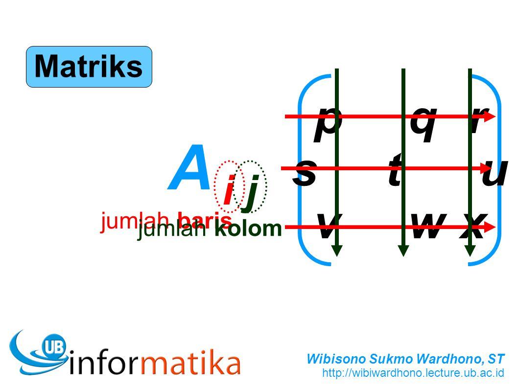 Wibisono Sukmo Wardhono, ST http://wibiwardhono.lecture.ub.ac.id pqrstuvwxpqrstuvwx Matriks A i jA i j jumlah baris jumlah kolom