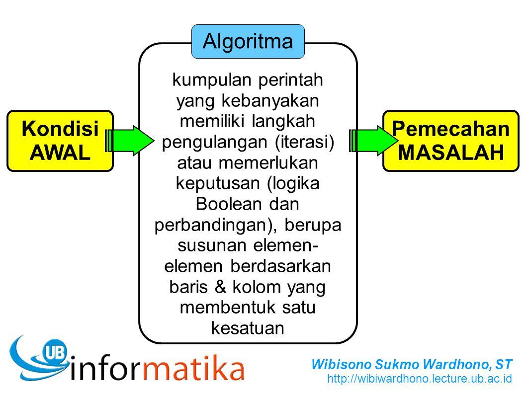 Wibisono Sukmo Wardhono, ST http://wibiwardhono.lecture.ub.ac.id Pemecahan MASALAH kumpulan perintah yang kebanyakan memiliki langkah pengulangan (ite
