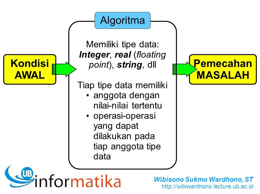Wibisono Sukmo Wardhono, ST http://wibiwardhono.lecture.ub.ac.id Pemecahan MASALAH Memiliki tipe data: Integer, real (floating point), string, dll Tia