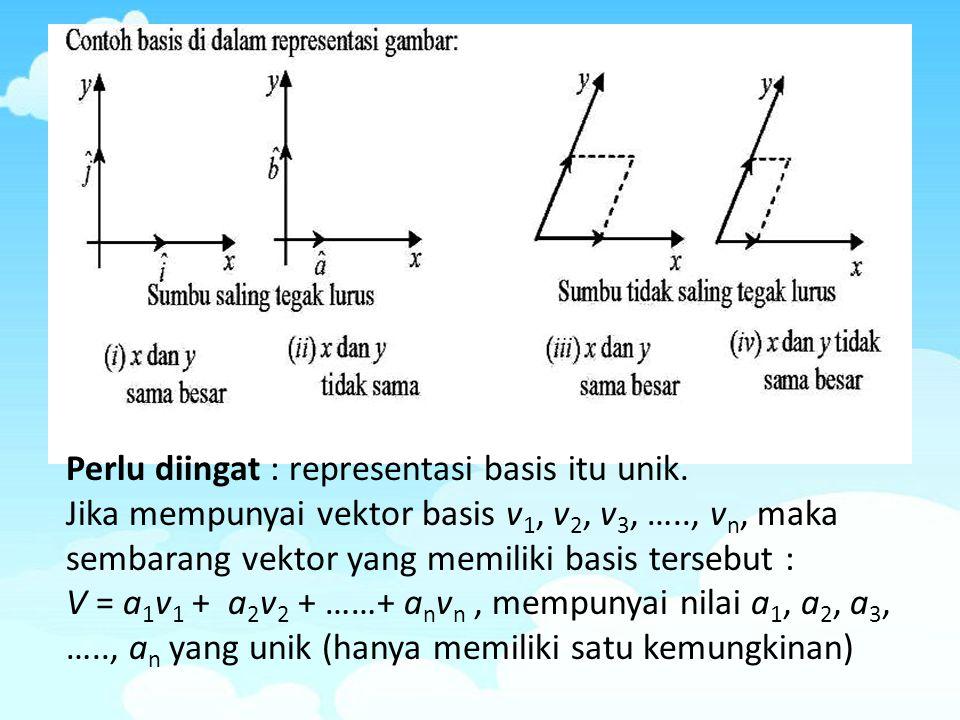 Perlu diingat : representasi basis itu unik. Jika mempunyai vektor basis v 1, v 2, v 3, ….., v n, maka sembarang vektor yang memiliki basis tersebut :