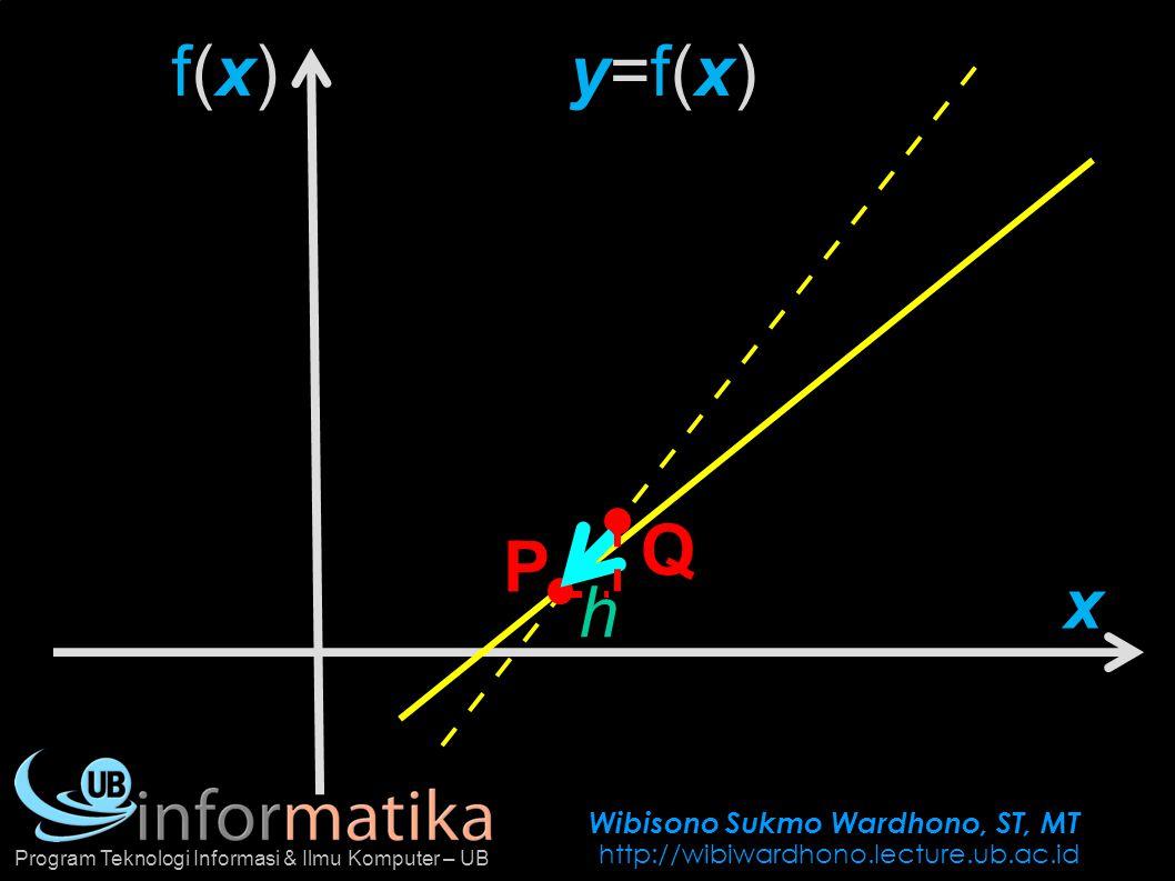 Wibisono Sukmo Wardhono, ST, MT http://wibiwardhono.lecture.ub.ac.id Program Teknologi Informasi & Ilmu Komputer – UB f(x)f(x) x P Q y=f(x)y=f(x) h