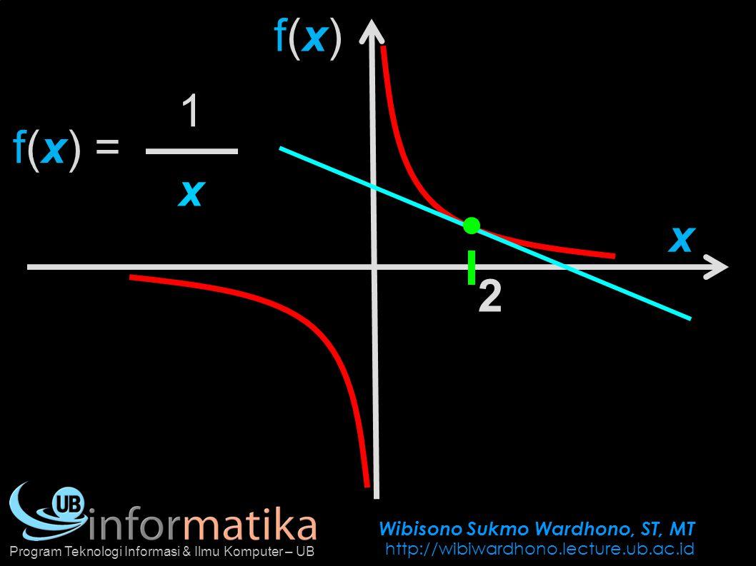 Wibisono Sukmo Wardhono, ST, MT http://wibiwardhono.lecture.ub.ac.id Program Teknologi Informasi & Ilmu Komputer – UB f(x)f(x) x f(x) = 1 x 2