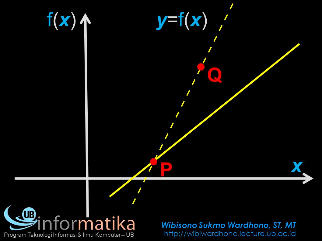 Wibisono Sukmo Wardhono, ST, MT http://wibiwardhono.lecture.ub.ac.id Program Teknologi Informasi & Ilmu Komputer – UB f(c+h)-f(c) f (x)= h lim h  0h  0 m sec lim h  0h  0 =