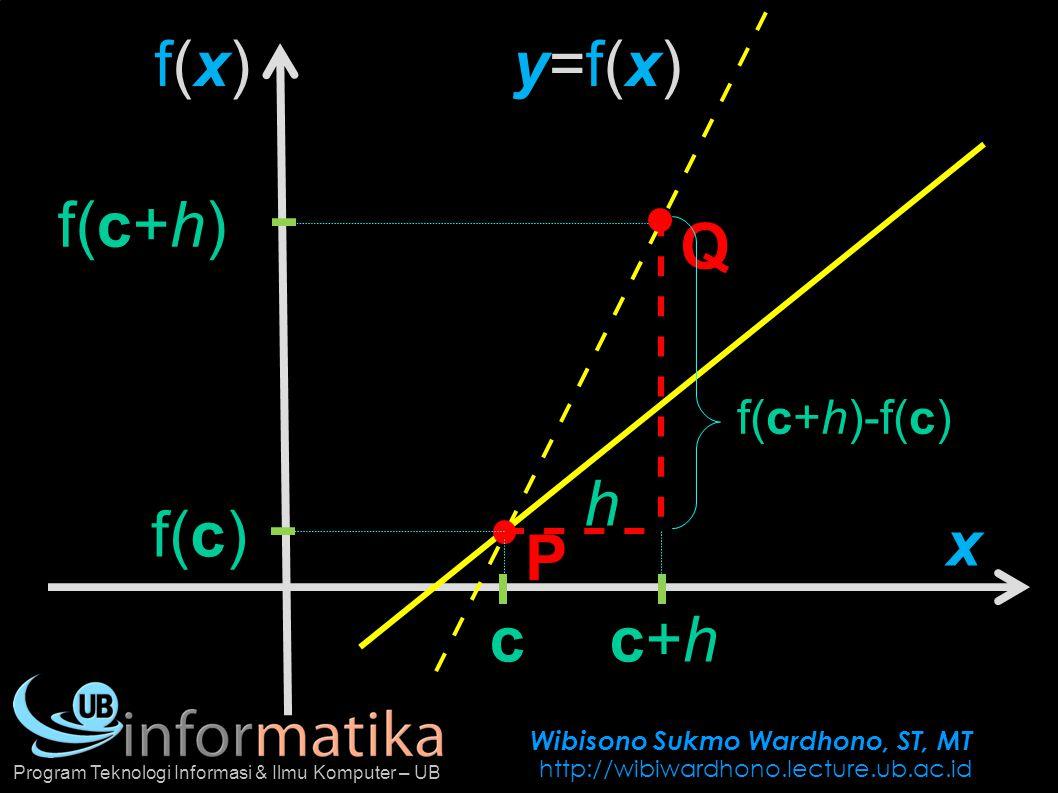 Wibisono Sukmo Wardhono, ST, MT http://wibiwardhono.lecture.ub.ac.id Program Teknologi Informasi & Ilmu Komputer – UB f(x)f(x) x P Q y=f(x)y=f(x) c h c+hc+h f(c) f(c+h) f(c+h)-f(c)