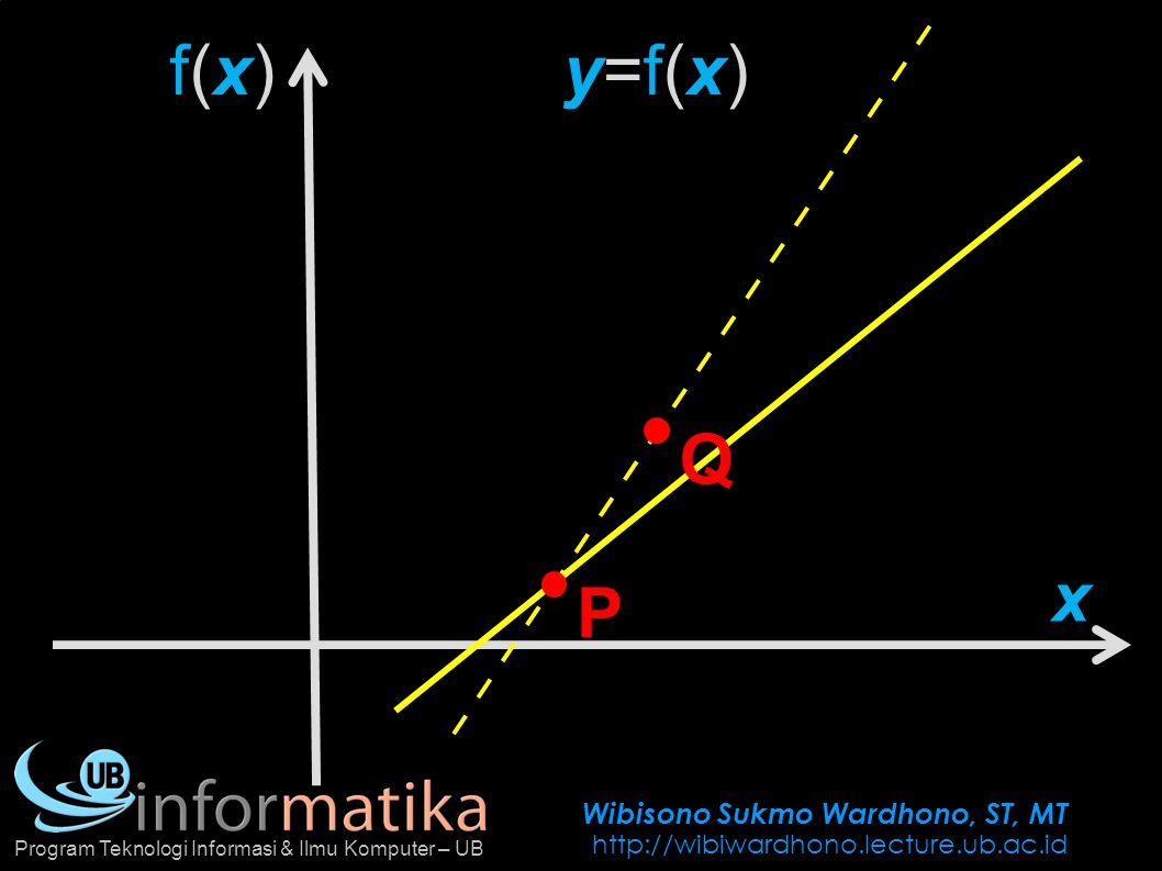 Wibisono Sukmo Wardhono, ST, MT http://wibiwardhono.lecture.ub.ac.id Program Teknologi Informasi & Ilmu Komputer – UB f(x)f(x) x P Q y=f(x)y=f(x)