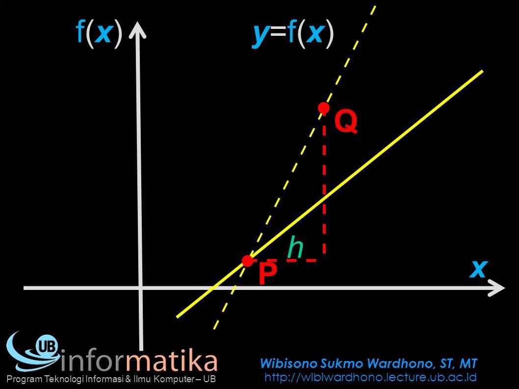 Wibisono Sukmo Wardhono, ST, MT http://wibiwardhono.lecture.ub.ac.id Program Teknologi Informasi & Ilmu Komputer – UB Dengan menggunakan pendekatan Limit Tentukan turunan / f (x) jika: f(x) = √x