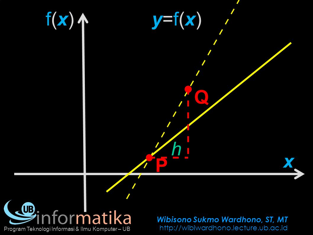 Wibisono Sukmo Wardhono, ST, MT http://wibiwardhono.lecture.ub.ac.id Program Teknologi Informasi & Ilmu Komputer – UB f(x)f(x) x y=f(x)y=f(x) x ΔxΔx x+Δx f(x)f(x) f(x+Δx) ΔyΔy