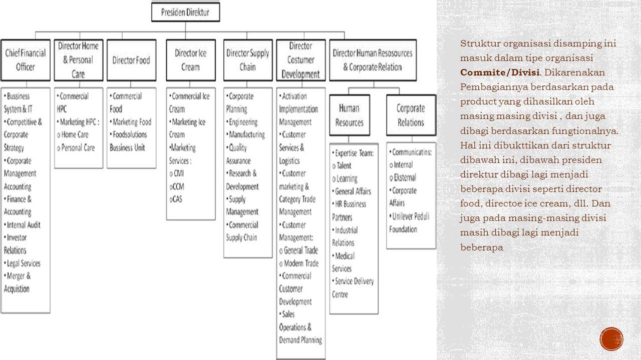 Struktur organisasi disamping ini masuk dalam tipe organisasi Commite/Divisi.