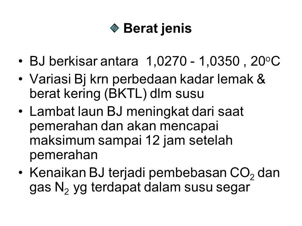Berat jenis BJ berkisar antara 1,0270 - 1,0350, 20 o C Variasi Bj krn perbedaan kadar lemak & berat kering (BKTL) dlm susu Lambat laun BJ meningkat da
