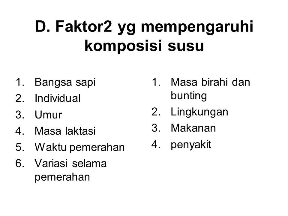 D. Faktor2 yg mempengaruhi komposisi susu 1.Bangsa sapi 2.Individual 3.Umur 4.Masa laktasi 5.Waktu pemerahan 6.Variasi selama pemerahan 1.Masa birahi