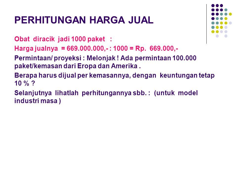 OBAT PENYEMBUH PENYAKIT AIDS Estimasi Biaya (Produksi Perdana) : 1000 paket.