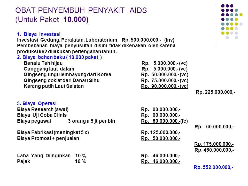 PERHITUNGAN HARGA JUAL Obat diracik jadi 1000 paket : Harga jualnya = 669.000.000,- : 1000 = Rp.