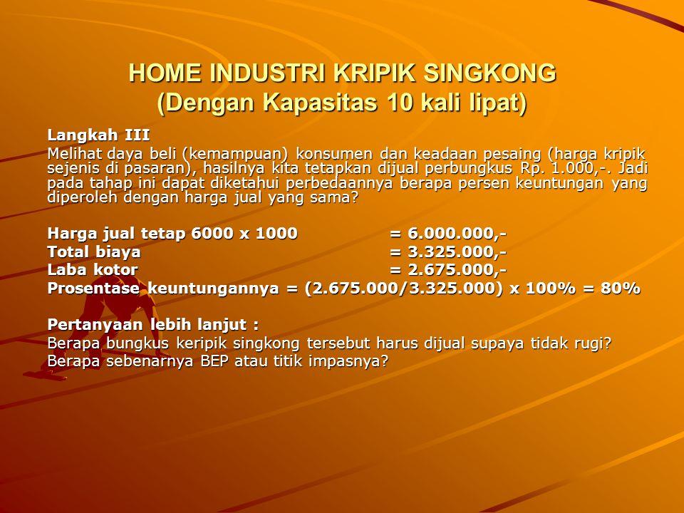 HOME INDUSTRI KRIPIK SINGKONG (Dengan Kapasitas 10 kali lipat) Home industri Kripik Singkong ini memakai modal sendiri dengan menggunakan peralatan dapur dan rumah (tempat kerja) yang dimiliki sendiri.