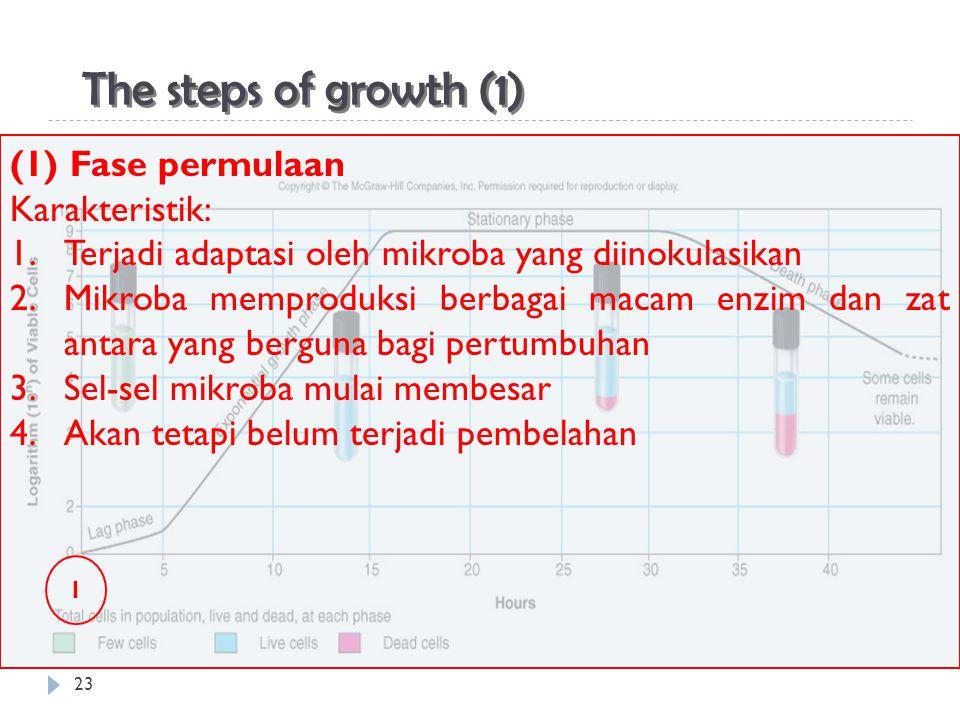 23 The steps of growth (1) (1) Fase permulaan Karakteristik: 1.Terjadi adaptasi oleh mikroba yang diinokulasikan 2.Mikroba memproduksi berbagai macam