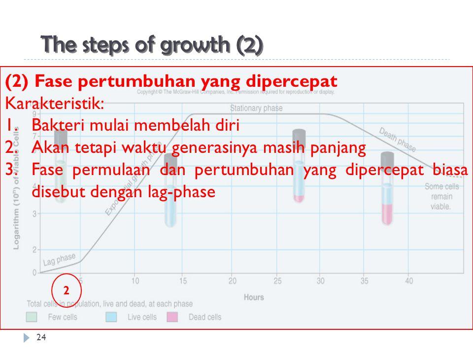 24 The steps of growth (2) (2) Fase pertumbuhan yang dipercepat Karakteristik: 1.Bakteri mulai membelah diri 2.Akan tetapi waktu generasinya masih pan