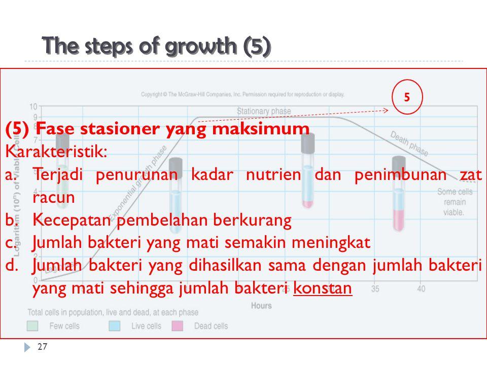 27 The steps of growth (5) (5) Fase stasioner yang maksimum Karakteristik: a.Terjadi penurunan kadar nutrien dan penimbunan zat racun b.Kecepatan pemb