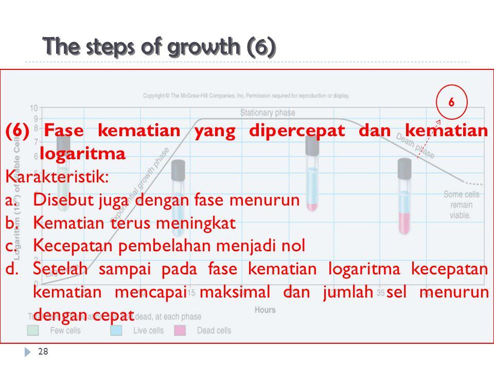 28 The steps of growth (6) (6) Fase kematian yang dipercepat dan kematian logaritma Karakteristik: a.Disebut juga dengan fase menurun b.Kematian terus