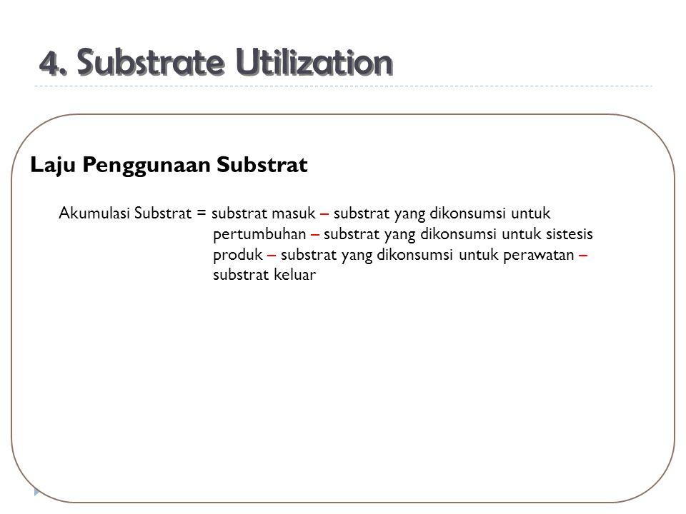 4. Substrate Utilization Laju Penggunaan Substrat Akumulasi Substrat = substrat masuk – substrat yang dikonsumsi untuk pertumbuhan – substrat yang dik