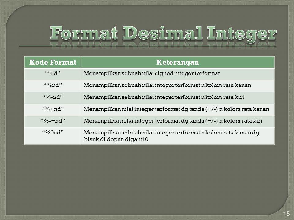 "15 Kode FormatKeterangan ""%d""Menampilkan sebuah nilai signed integer terformat ""%nd""Menampilkan sebuah nilai integer terformat n kolom rata kanan ""%-n"