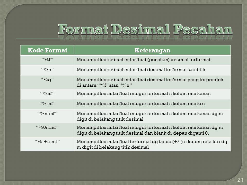 """21 Kode FormatKeterangan """"%f""""Menampilkan sebuah nilai float (pecahan) desimal terformat """"%e""""Menampilkan sebuah nilai float desimal terformat saintifik"""