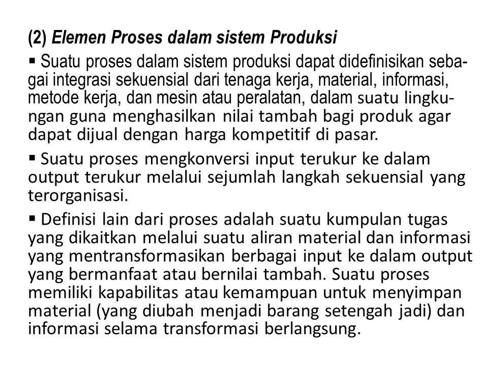 (2) Elemen Proses dalam sistem Produksi  Suatu proses dalam sistem produksi dapat didefinisikan seba- gai integrasi sekuensial dari tenaga kerja, mat