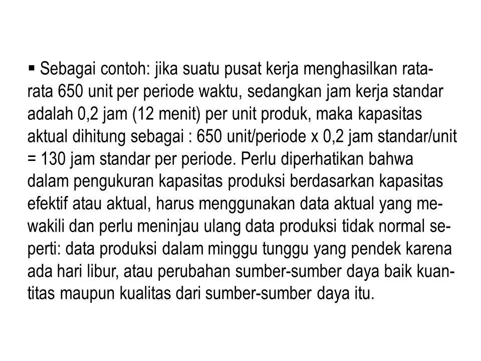  Sebagai contoh: jika suatu pusat kerja menghasilkan rata- rata 650 unit per periode waktu, sedangkan jam kerja standar adalah 0,2 jam (12 menit) per