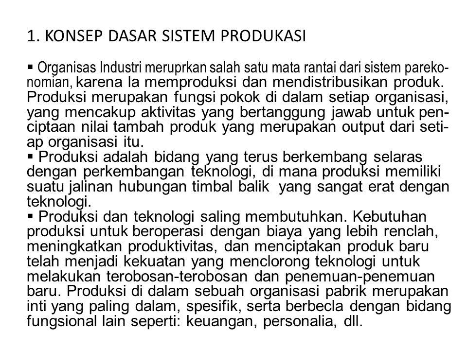 1. KONSEP DASAR SISTEM PRODUKASI  Organisas Industri meruprkan salah satu mata rantai dari sistem pareko- nomian, karena la memproduksi dan mendistri