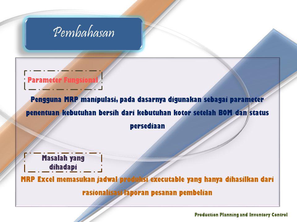 Pengguna MRP manipulasi, pada dasarnya digunakan sebagai parameter penentuan kebutuhan bersih dari kebutuhan kotor setelah BOM dan status persediaan M