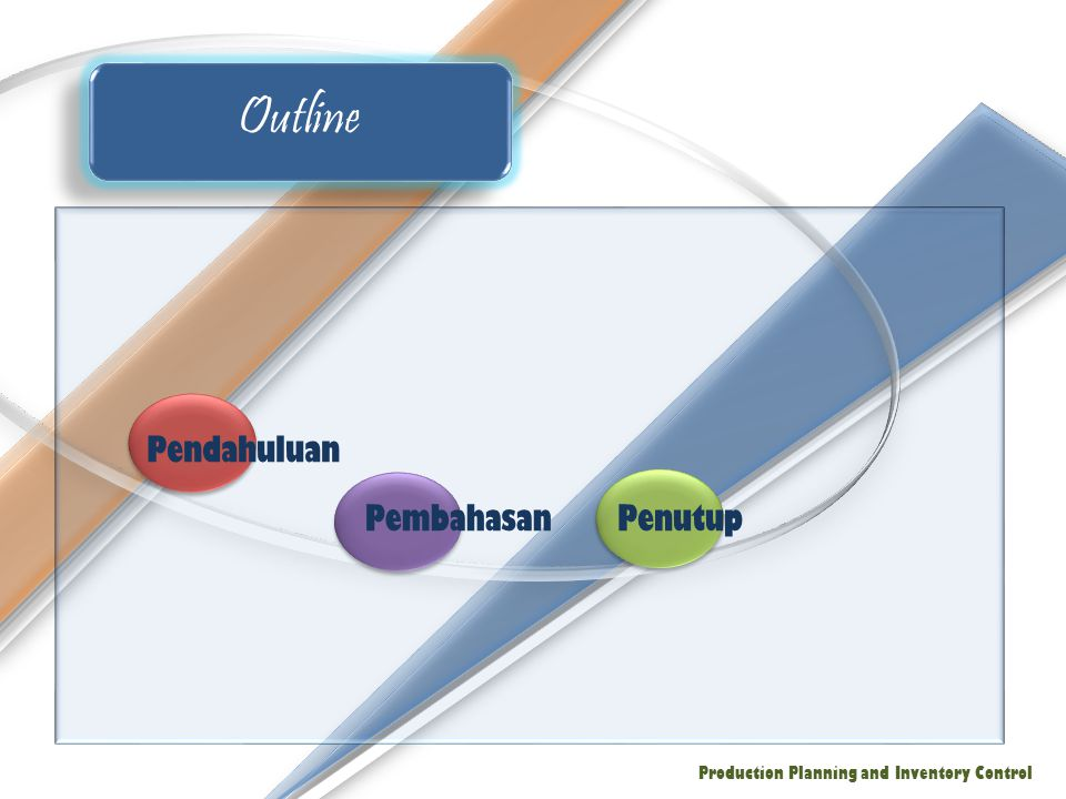 Outline Pendahuluan PembahasanPenutup Production Planning and Inventory Control