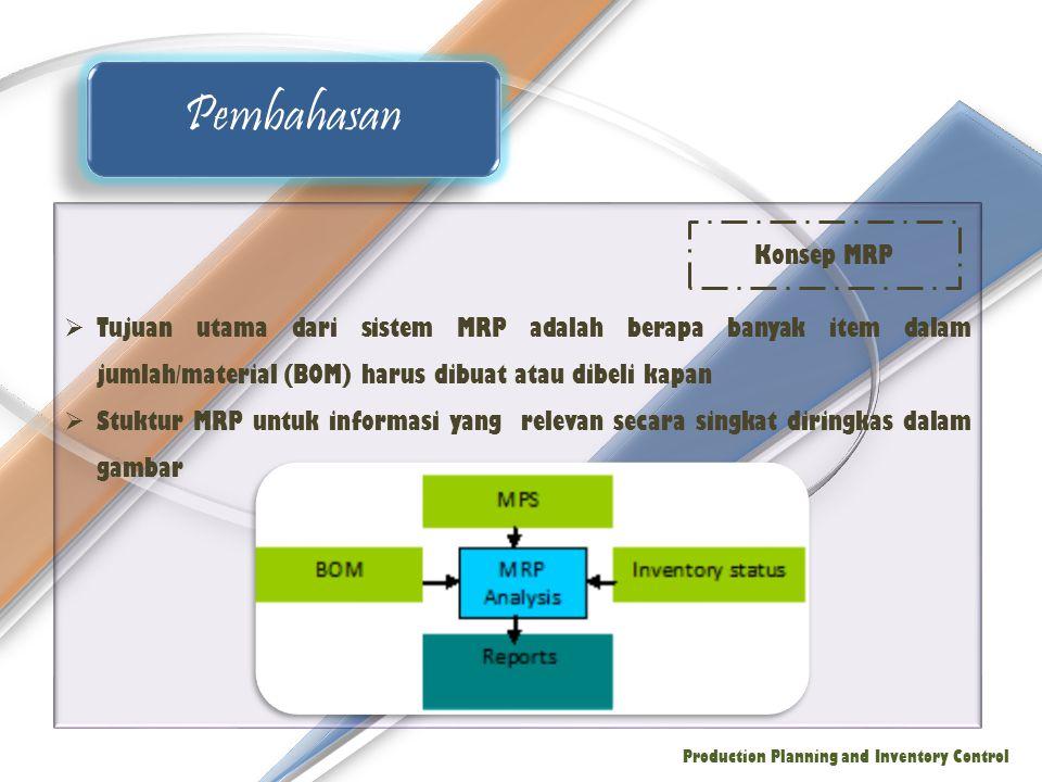  Tujuan utama dari sistem MRP adalah berapa banyak item dalam jumlah/material (BOM) harus dibuat atau dibeli kapan  Stuktur MRP untuk informasi yang