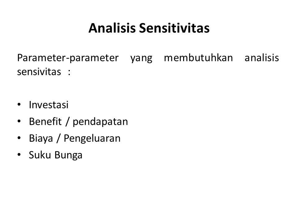 Parameter-parameter yang membutuhkan analisis sensivitas : Investasi Benefit / pendapatan Biaya / Pengeluaran Suku Bunga Analisis Sensitivitas