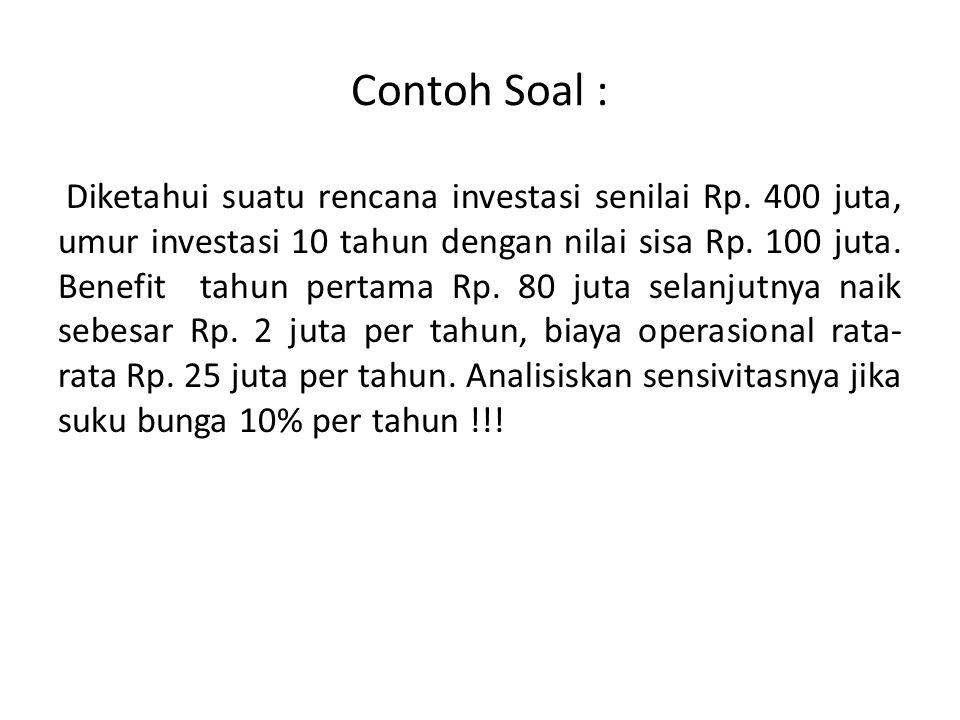 Contoh Soal : Diketahui suatu rencana investasi senilai Rp. 400 juta, umur investasi 10 tahun dengan nilai sisa Rp. 100 juta. Benefit tahun pertama Rp