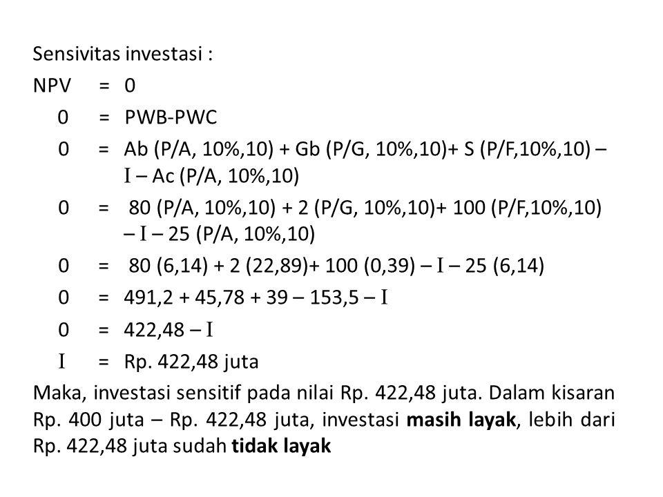 Sensivitas investasi : NPV = 0 0= PWB-PWC 0= Ab (P/A, 10%,10) + Gb (P/G, 10%,10)+ S (P/F,10%,10) – I – Ac (P/A, 10%,10) 0= 80 (P/A, 10%,10) + 2 (P/G,