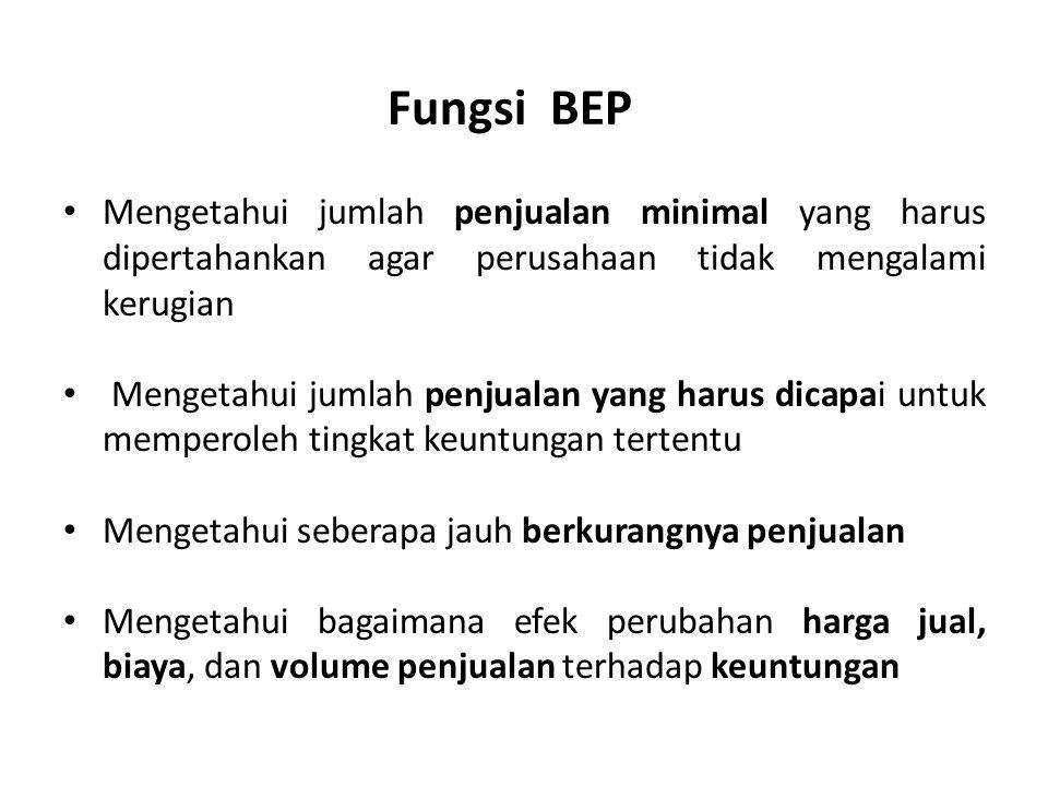 Contoh Soal : Diketahui suatu rencana investasi senilai Rp.