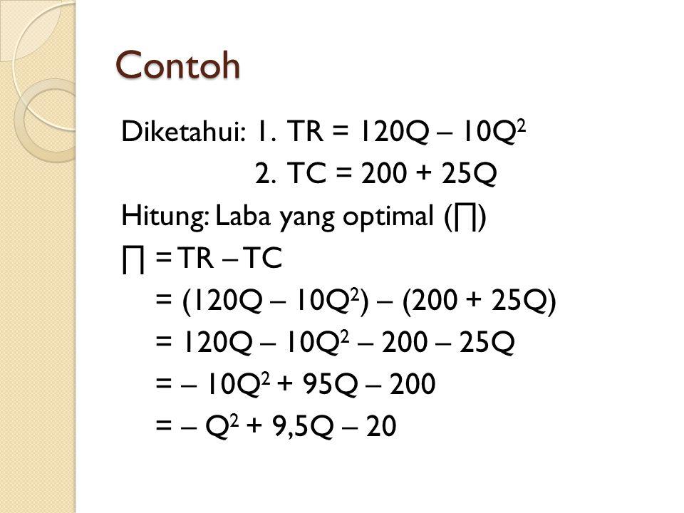 Contoh Diketahui:1.TR = 120Q – 10Q 2 2.