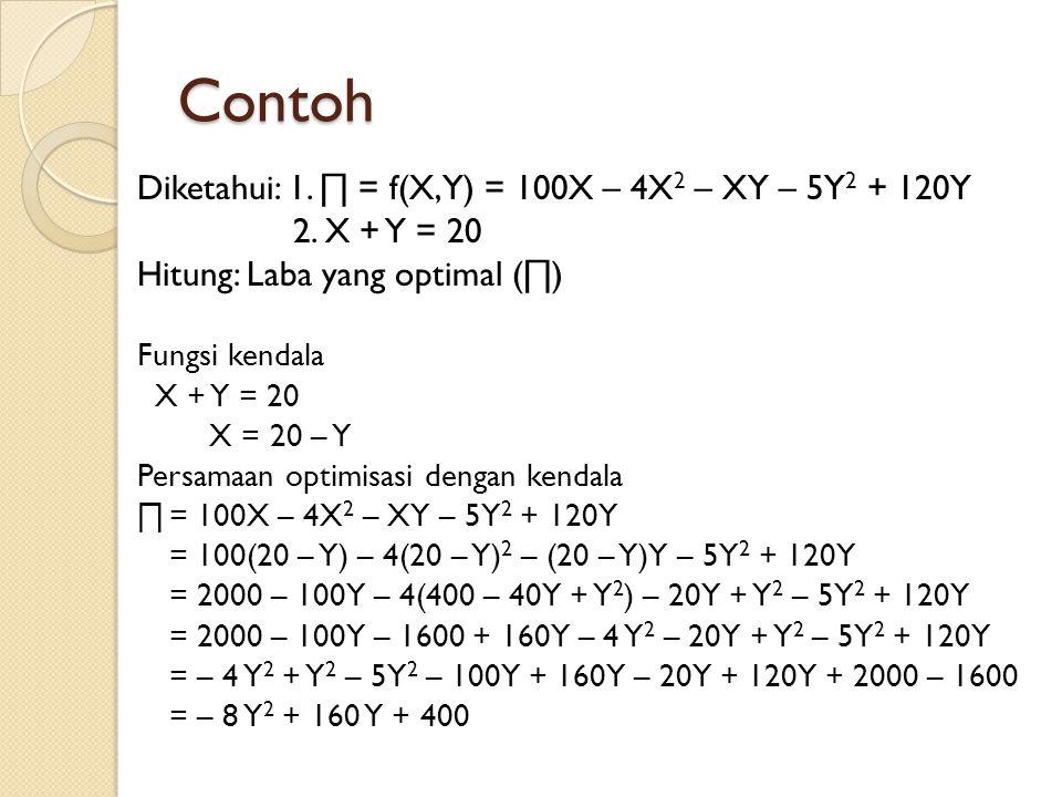 Contoh Diketahui: 1.∏ = f(X,Y) = 100X – 4X 2 – XY – 5Y 2 + 120Y 2.