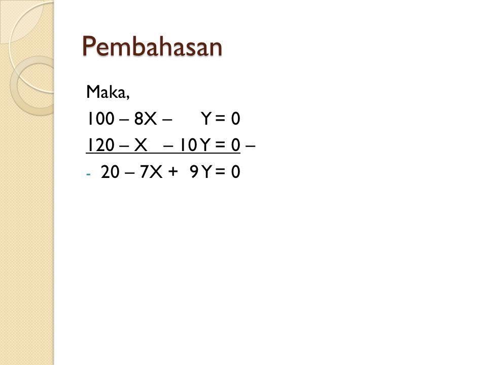 Pembahasan Maka, 100 – 8X – Y= 0 120 – X – 10 Y= 0 – - 20 – 7X + 9 Y= 0
