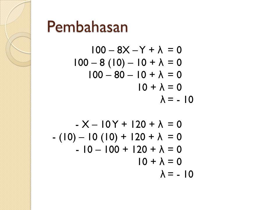 Pembahasan 100 – 8X – Y + λ = 0 100 – 8 (10) – 10 + λ = 0 100 – 80 – 10 + λ = 0 10 + λ = 0 λ = - 10 - X – 10 Y + 120 + λ = 0 - (10) – 10 (10) + 120 + λ = 0 - 10 – 100 + 120 + λ = 0 10 + λ = 0 λ = - 10